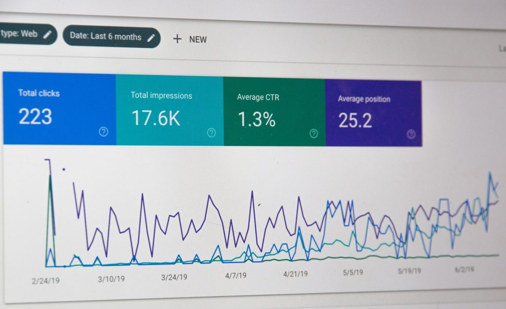 Google Ads Dashboard Showing Total Clicks, Impressions, Average Click Through Rating And Average Position.